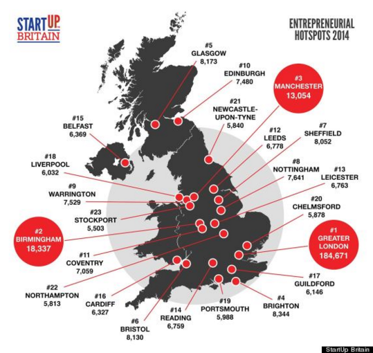 StartUp Britain Geo Location, 70% of business out of London