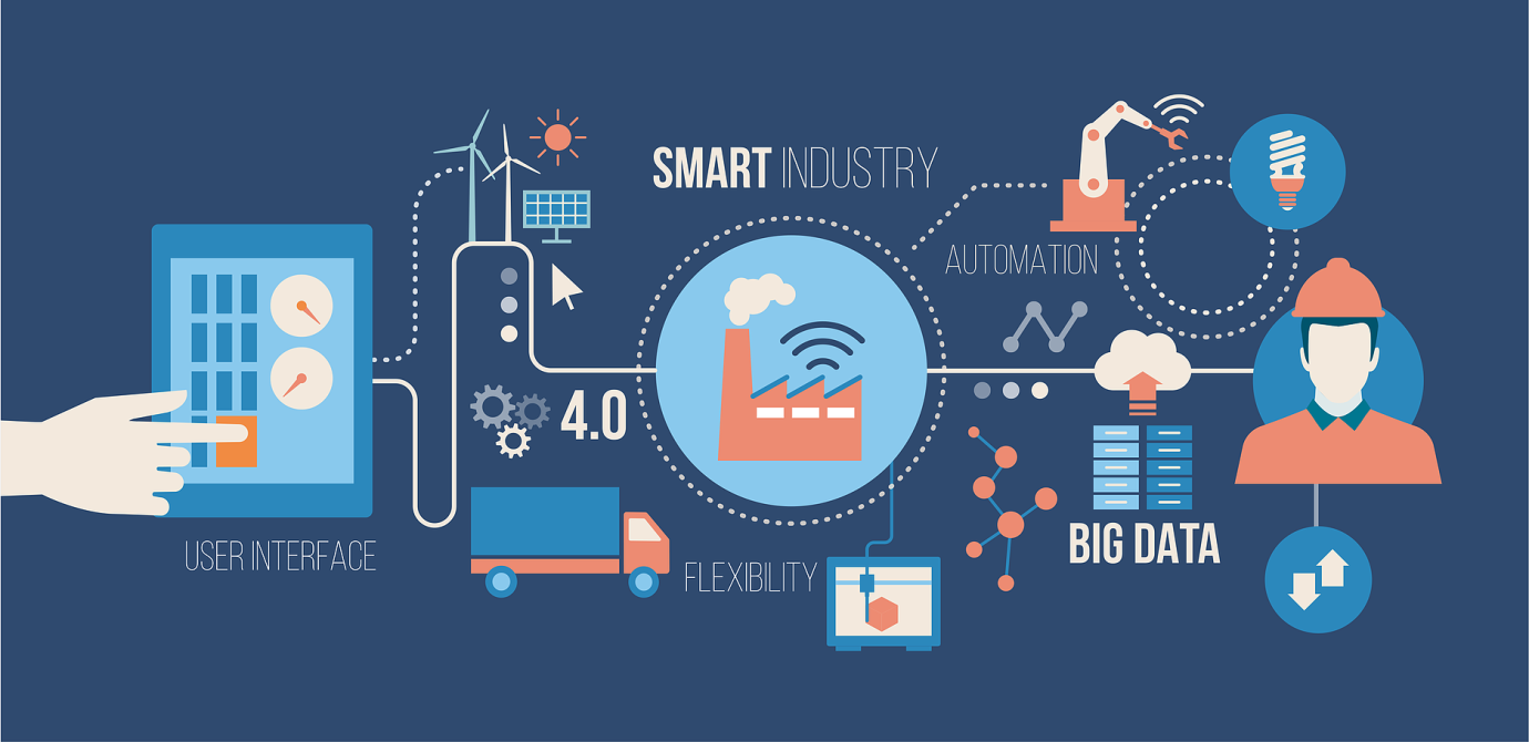 Digital Transformation: Industrial Internet of Things Will Power Smart Pumps in Europe